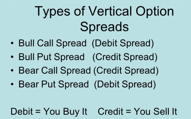 Types of vertical spreads