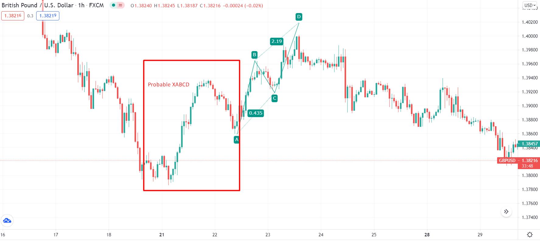 British Pound/U.S. Dollar_1h