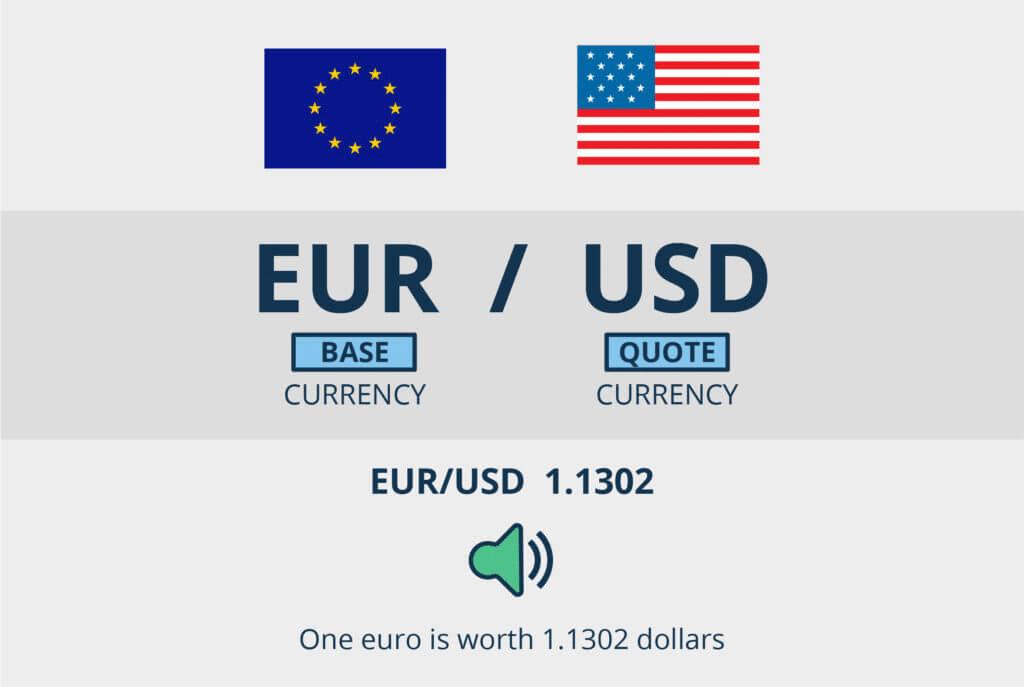 currency pair  EUR/USD