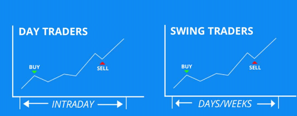 day traders vs swing traders
