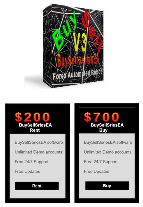 Price of BuySellSeriesEA