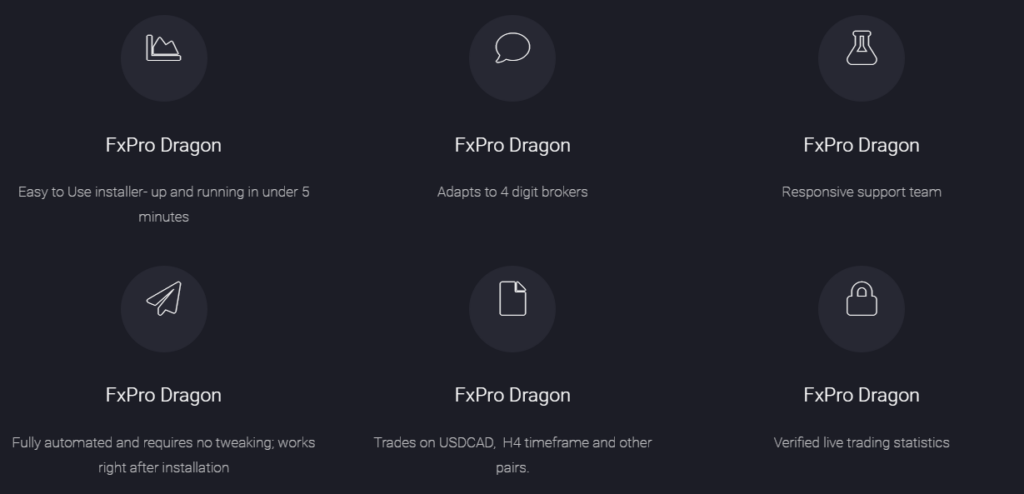 Features of FXPro Dragon