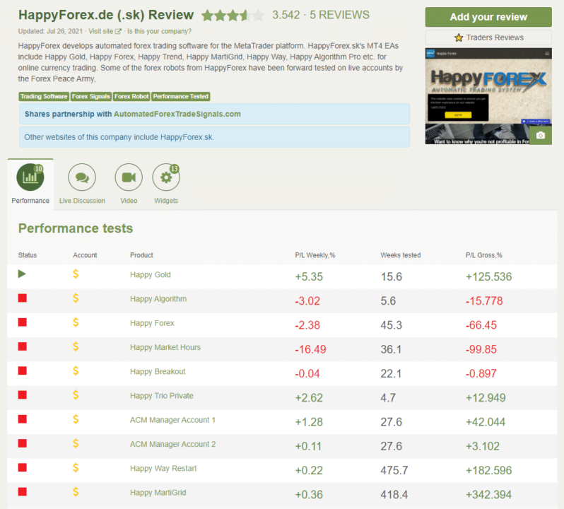Page of Happy Forex on FPA